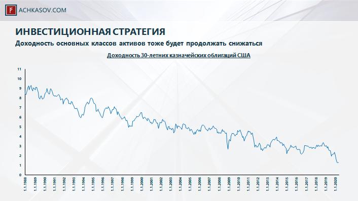 Максим Ачкасов: «Чем меньше оборачиваемость портфеля, тем выше качество инвестиционной стратегии»