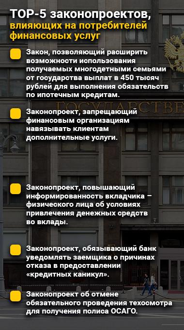 TOP-5 законопроектов, влияющих на потребителей финансовых услуг