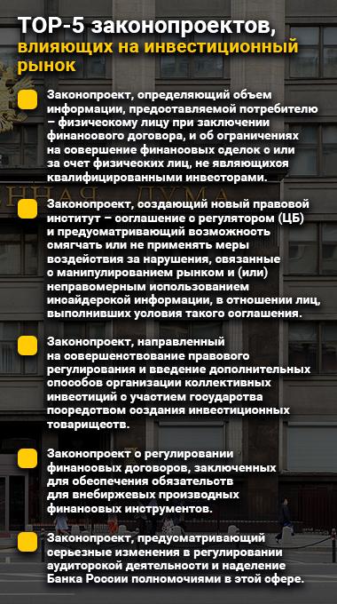 TOP-5 законопроектов, влияющих на инвестиционный рынок