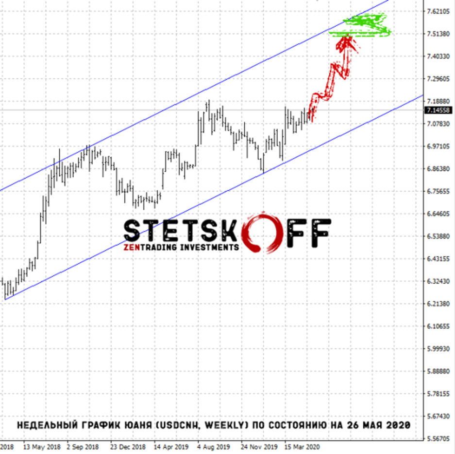Дмитрий Стецко: О сильном долларе забыли