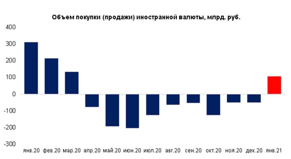 Байден – против рубля