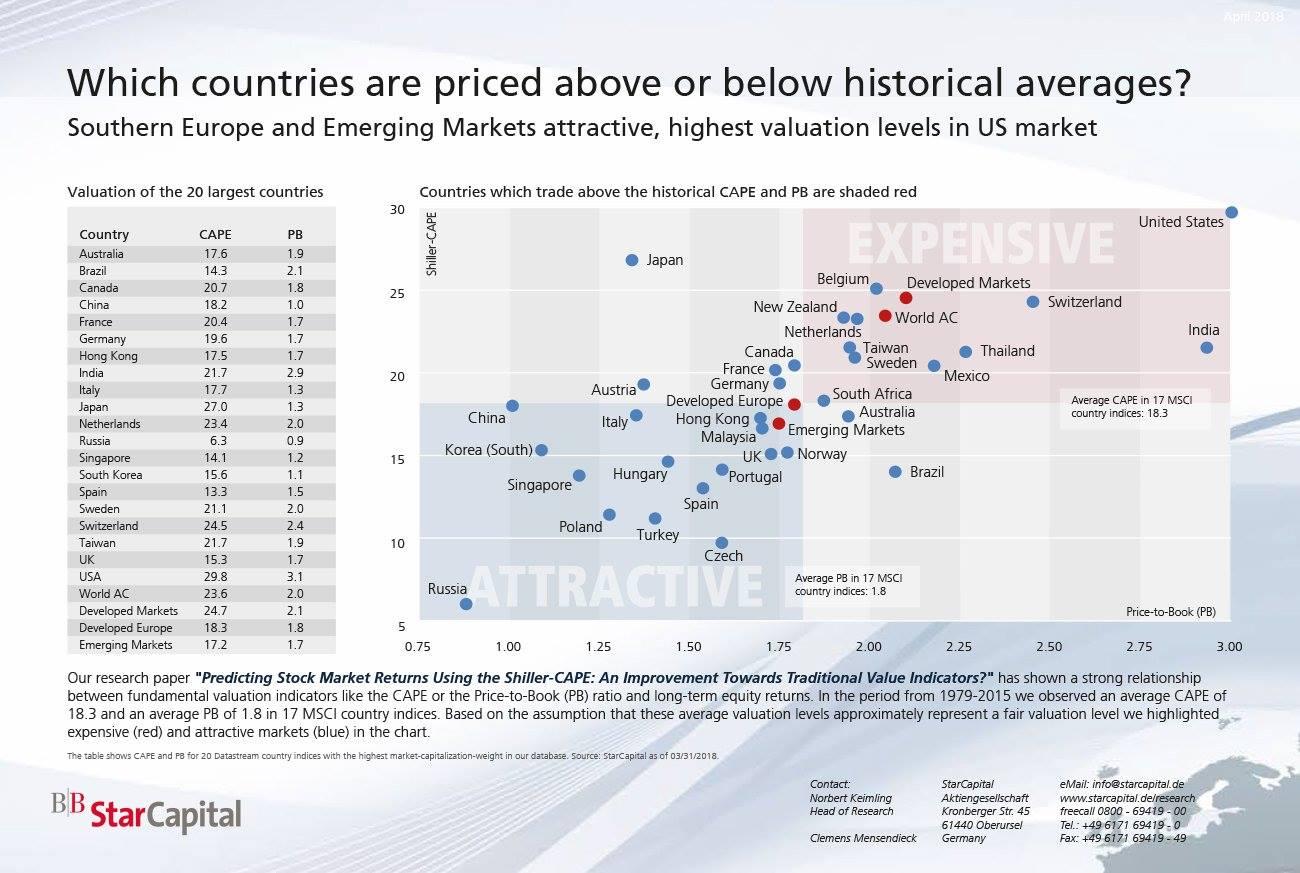 market attractiveness Market attractiveness in anderen sprachen wörterbuch englisch ↔ deutsch: market attractiveness übersetzung 1 - 50 von 1776.