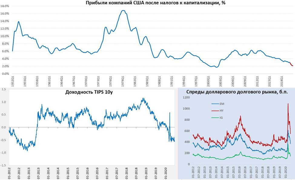 Егор Сусин: Деградация сберегательной функции денег