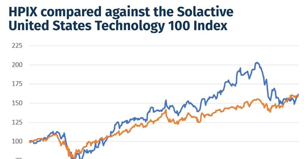 Новый индексный фонд