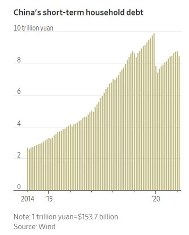 Китай реально обеспокоен финансовым пузырем