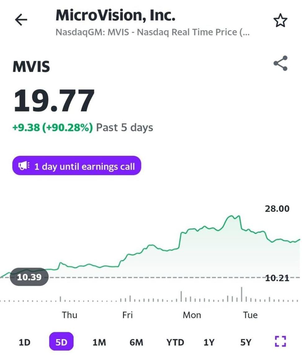 Крестовый поход инвесторов Reddit продолжается