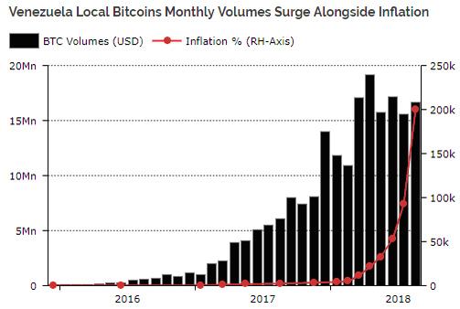 Рынок криптовалюты централизован и обречен на страдания