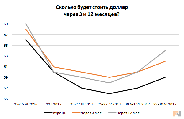 Коллективное бессознательное про рубль